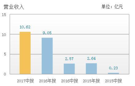 俞永福或将离职,离职背后是阿里大文娱重金投资却发展不善的艰辛