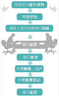 企业贷款资料(中小企业信用贷款贷款)
