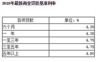 公积金利率2019(2019人保金账户利)