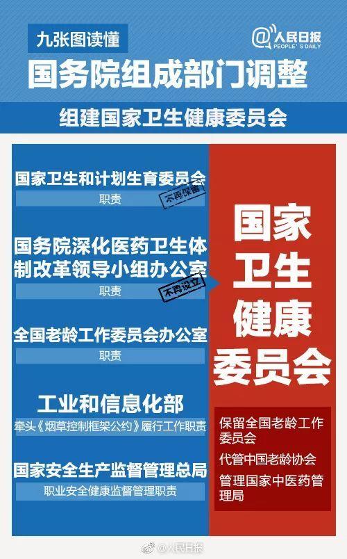 九张图读懂国务院组成部门调整4