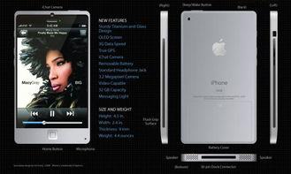 苹果第三代iphone令人期待