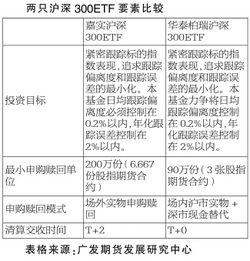 300etf股票有哪些(510300是什么股票)  场外个股期权  第2张