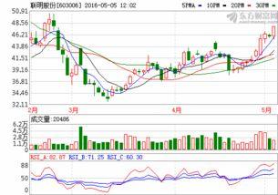 请教高手002212南洋股份是否具有长期投资价值?