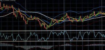 股票k线品字形是什么意思?