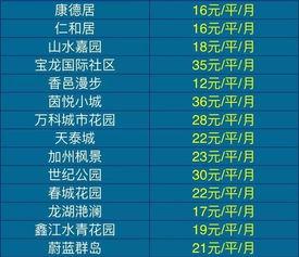 北京学化妆一个月能赚多少钱