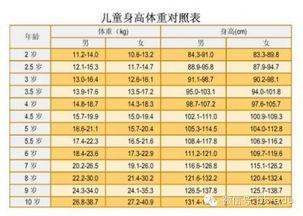 男性身高体重对照表(男子身高体重比例表)