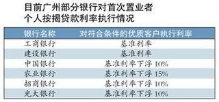 中国银行贷款利息(中国银行贷款7万两年)