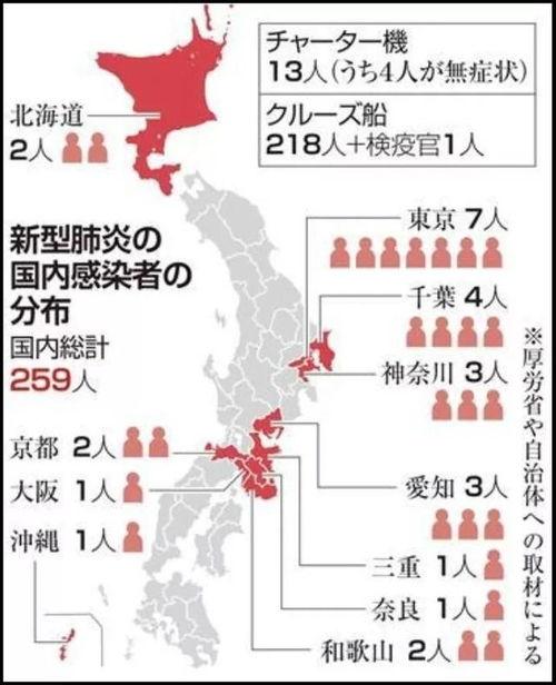日本确诊人数增多万人裸祭引发疫情担忧
