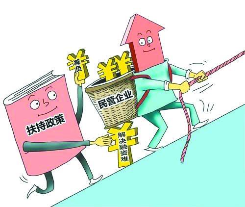 黑龙江金融支持民营经济措施
