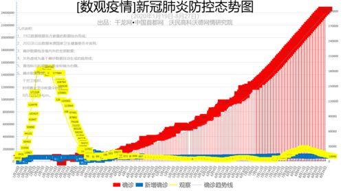 病例【数观疫情】中国新增4例境外输入病例4例无症状感染者