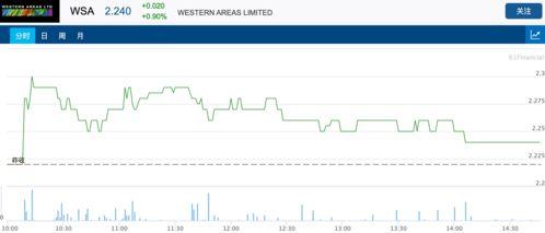 上市公司股票停牌了,为什么融资余额却越来越少了,而融券不变?