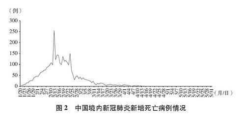 抗击新冠肺炎疫情的中国行动白皮书