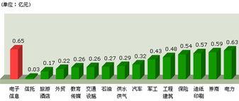 000979资金流向(单个股票资金流向看什)