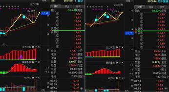 股票短线怎么操作
