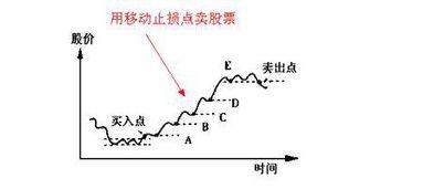 举例分析股票注销
