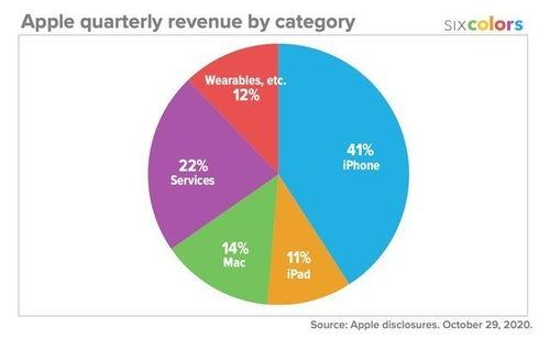 苹果掉出全球手机市场前三小米是如何取而代之的
