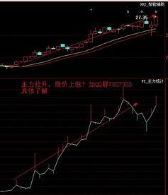 哪只股票好写股票分析