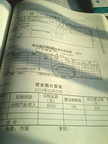营业税金及附加的会计分录