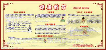 中医知识宣传栏