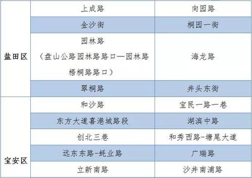 31省区市新增确诊30例,其中7例为本土病例4月21日0—24时,31个省(自治区、直辖市)和新疆生产建设兵团报告新增确诊病例30例,其中23例为境外输入病例,7例为本土病例(黑龙江7例);无新增死亡病例;新增疑似病例3例,均为境外输入疑似病例。