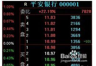 各種股票代碼開頭數字代表是多少
