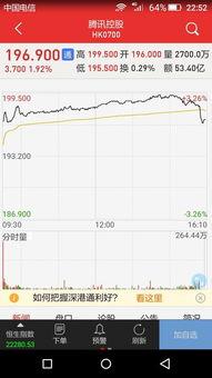 腾讯股票代码是多少