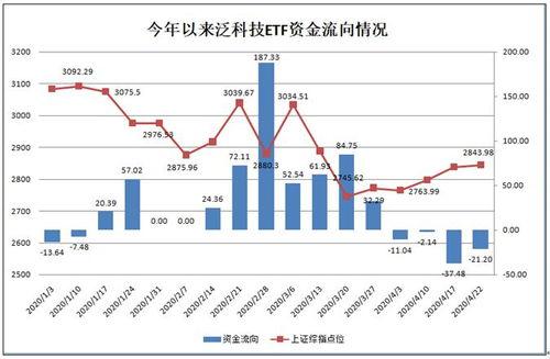 ETF与股票之间究竟如何实现互换套利?