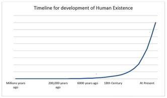 人工智能会取代人类统治世界吗