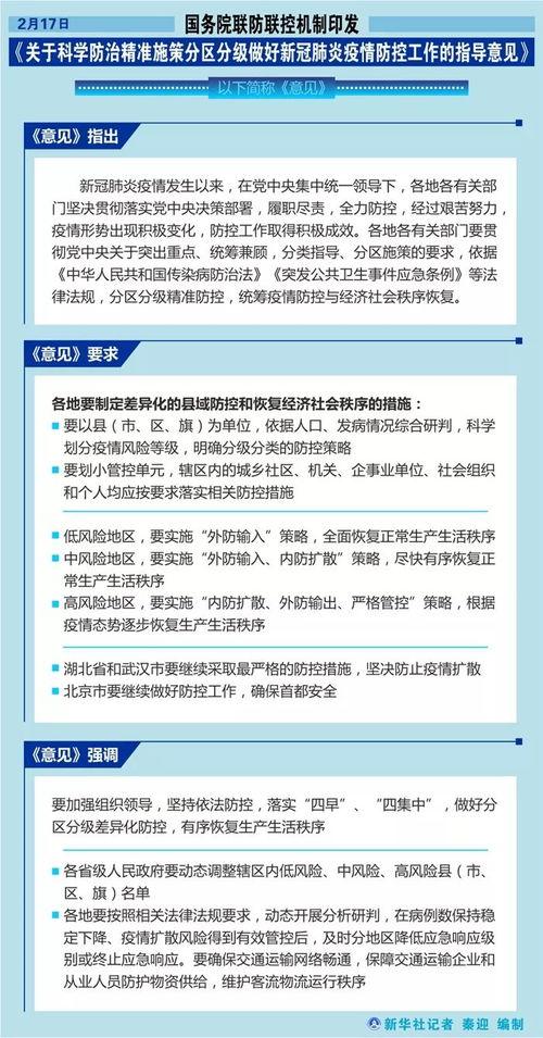 国务院联防联控机制印发关于科学防治精准施策分区分级做好新冠肺炎疫情防控工作的指导意见