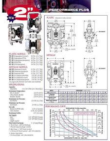 金属 AllFLO气动隔膜泵