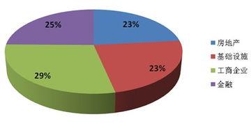 信托产品收益率(信托产品的收益如何?)