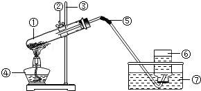 一氧化碳和氧气反应(一氧化碳和氧气反应产生什么?)