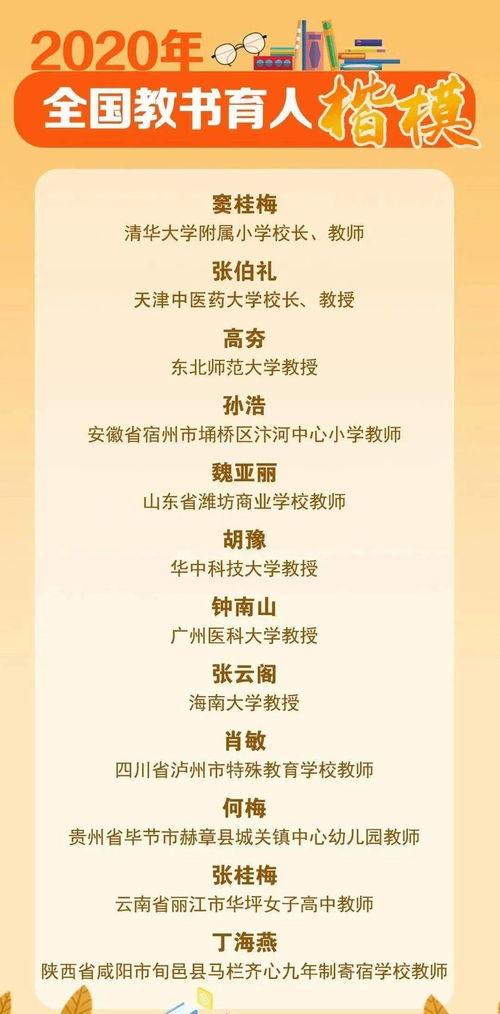 责:【2020全国教书育人楷模名单发布】张伯礼钟南山获评全国教书育人楷模9月4日2020全国教书育人楷模名单正式发布.