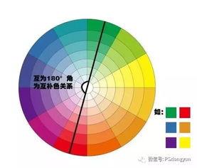 关于色彩的补色基础知识(你知道色彩的哪些补色关系)