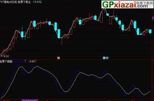 股票乘离率是什么意思怎么算的