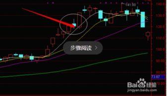 股票的分析曲线总共有几条?