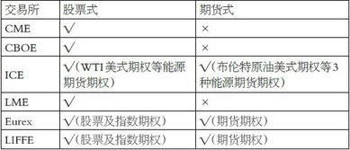 期权第三方平台手续费怎么收取(期权费率怎么算)  外汇平台开户  第3张