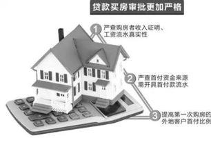 杭州信贷(、辅助资料:房产证、)