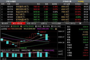 唐山港这个股票怎么样,今天开盘会怎样?