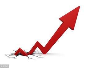 怎样分析庄家的股票成本价