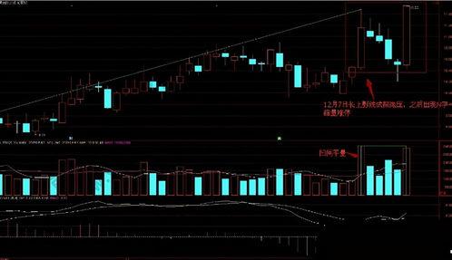 交叉、拐点、位置与方向,学会稳赚不赔!  股票拐点位置判定方法