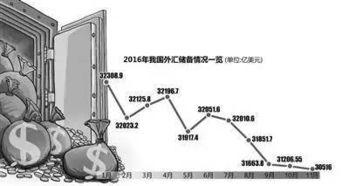 中国国债总额28万亿(中国国债共多少?)