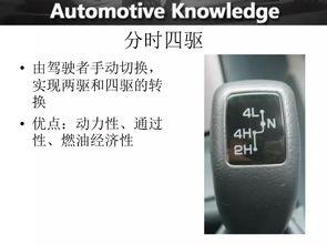 汽车的基础知识