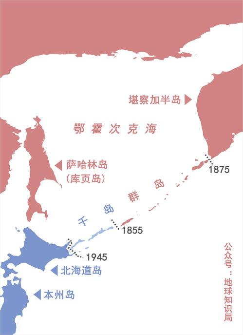 关于北海道岛的知识