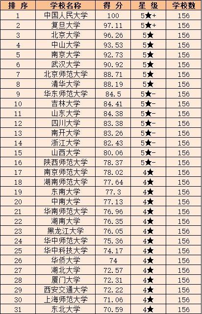 十三大学科门类有哪些哪些专业 自学考试