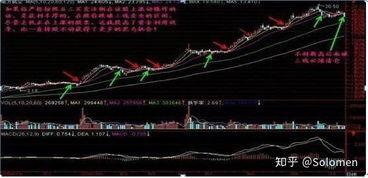 股票做超短线,连续三个月盈利30%以上,可以全职炒股吗?