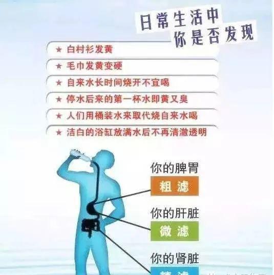 不装净水器,难道让不洁饮水戕害自己身体