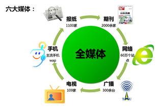 3步实现微信群舆情监控