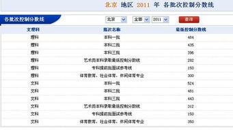 北京500多分的大学有哪些大学 自学考试