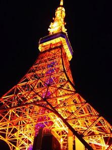 东京4日自由行攻略